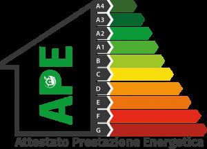 ape attestato prestazione energetica infografica